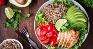 Diabetes - Auch nach dem Essen messen