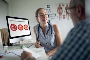 Cholesterinwerte - Kennen Sie ihr Risiko